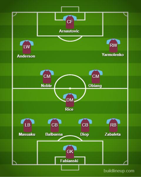 WHUCHE-Lineup